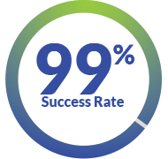 successrate